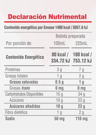 Informacion Nutrimental - Chocolvita Chocolate en polvo
