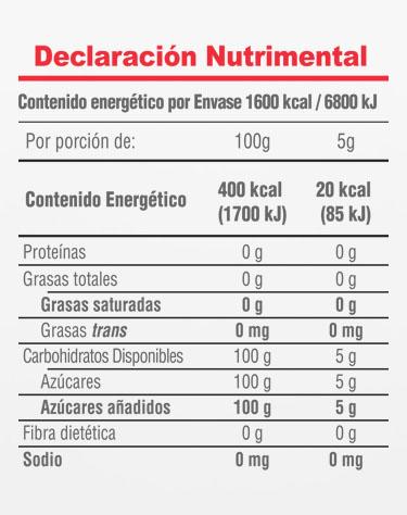 Informacion Nutrimental - Postrelicioso® Azúcar Glass