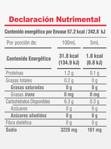 Informacion Nutrimental - Salsa de Soya Dinastía Lin® Limón