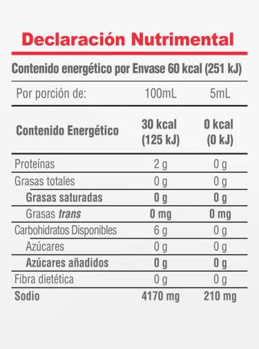 Informacion Nutrimental - Salsa de Soya Tamashi®